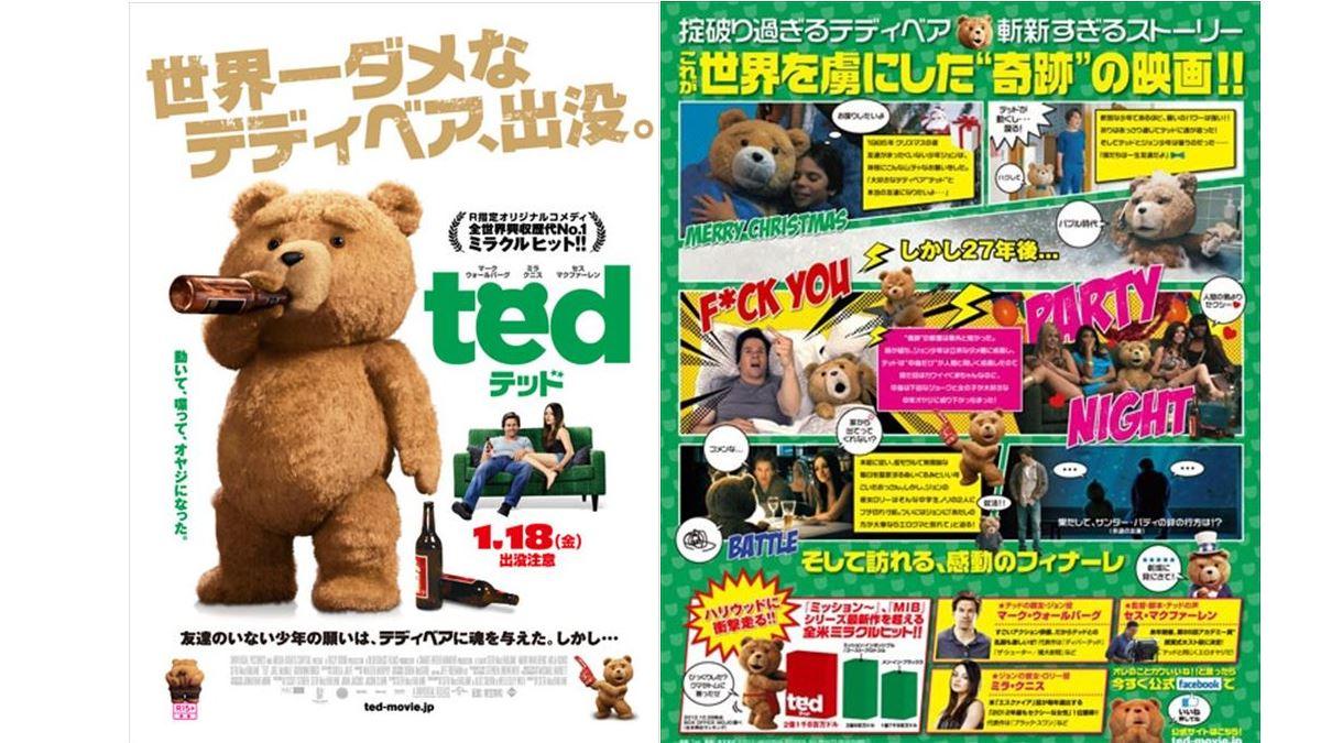 テッド 評価と感想